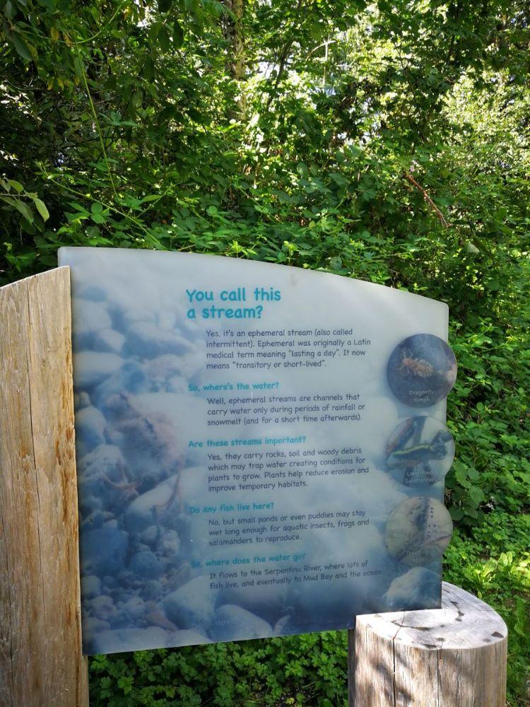 Ecological interpreter signage